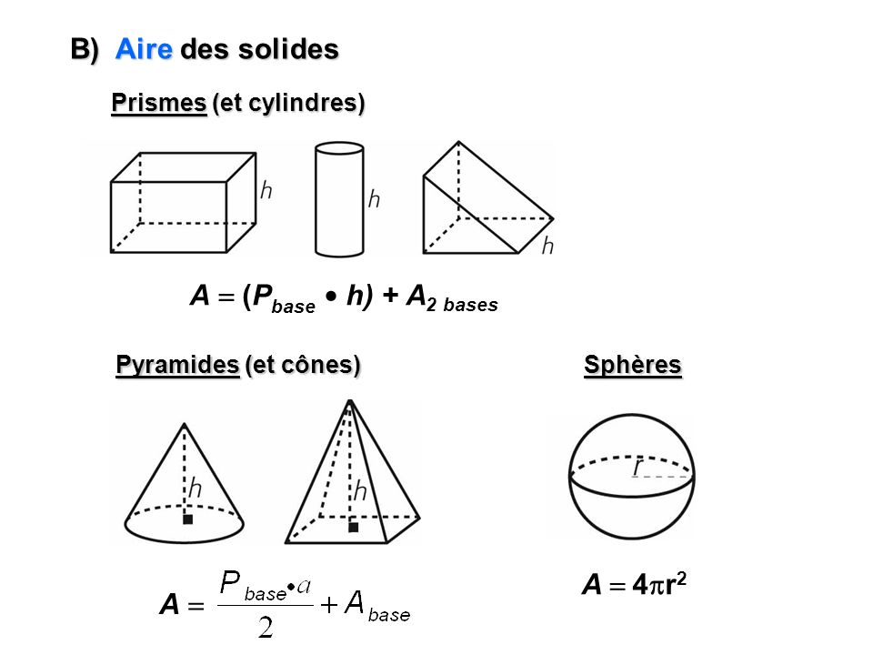 B) Aire des solides Prismes (et cylindres) A (P base h) + A 2 bases Pyramides (et cônes) A Sphères A 4 r 2