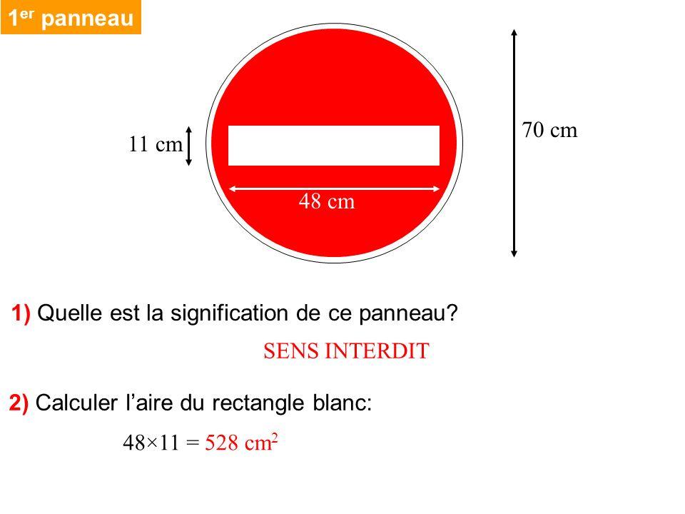 70 cm 48 cm 11 cm 1 er panneau 2) Calculer laire du rectangle blanc: 48×11 =528 cm 2 1) Quelle est la signification de ce panneau? SENS INTERDIT