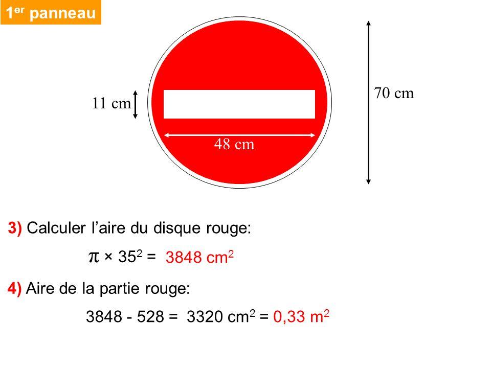 70 cm 48 cm 11 cm 1 er panneau 3) Calculer laire du disque rouge: 4) Aire de la partie rouge: π × 35 2 = 3848 - 528 = 3848 cm 2 3320 cm 2 = 0,33 m 2
