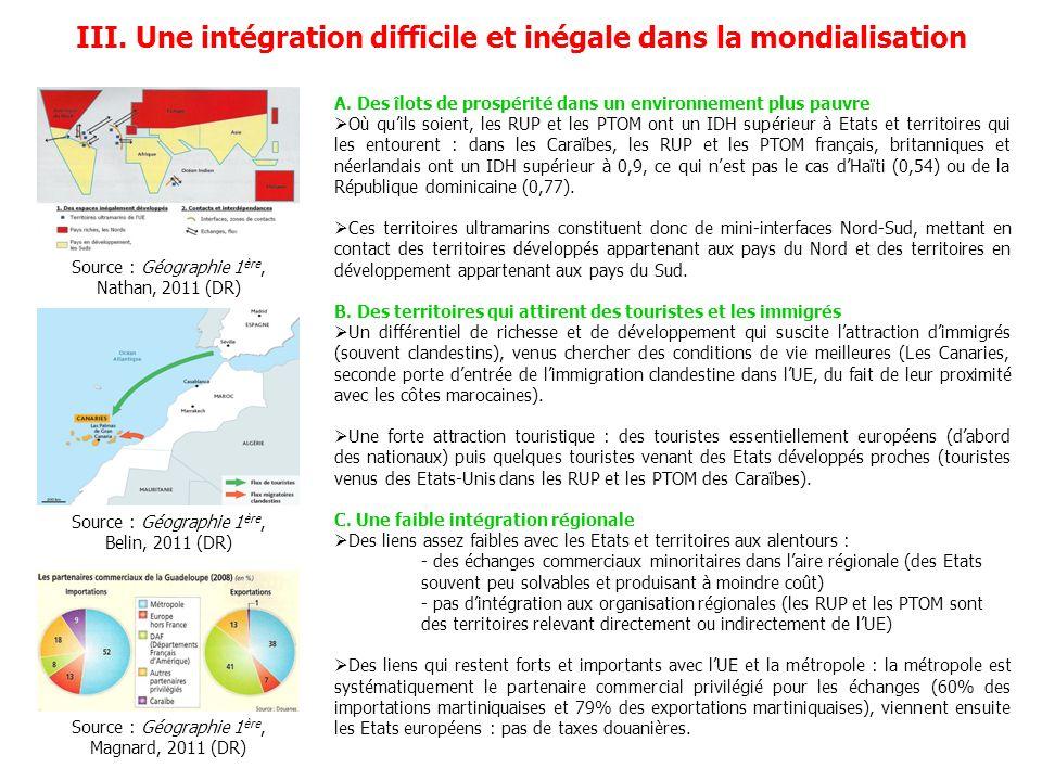III. Une intégration difficile et inégale dans la mondialisation Source : Géographie 1 ère, Nathan, 2011 (DR) Source : Géographie 1 ère, Belin, 2011 (