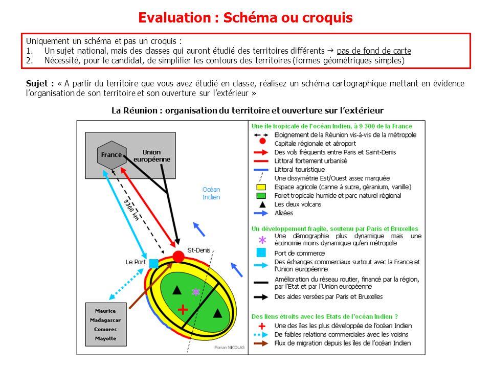Evaluation : Schéma ou croquis Sujet : « A partir du territoire que vous avez étudié en classe, réalisez un schéma cartographique mettant en évidence