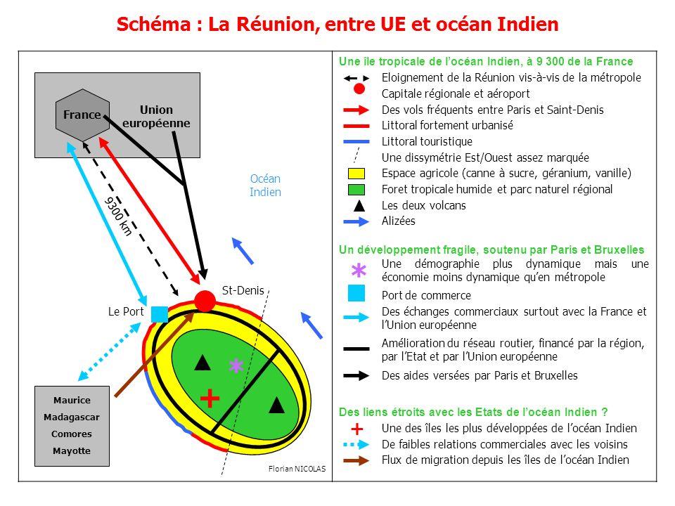 Schéma : La Réunion, entre UE et océan Indien Une île tropicale de locéan Indien, à 9 300 de la France Un développement fragile, soutenu par Paris et