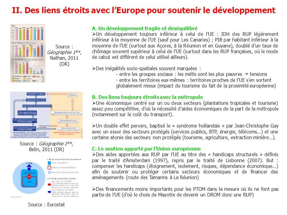 II. Des liens étroits avec lEurope pour soutenir le développement Source : Géographie 1 ère, Belin, 2011 (DR) Source : Géographie 1 ère, Nathan, 2011