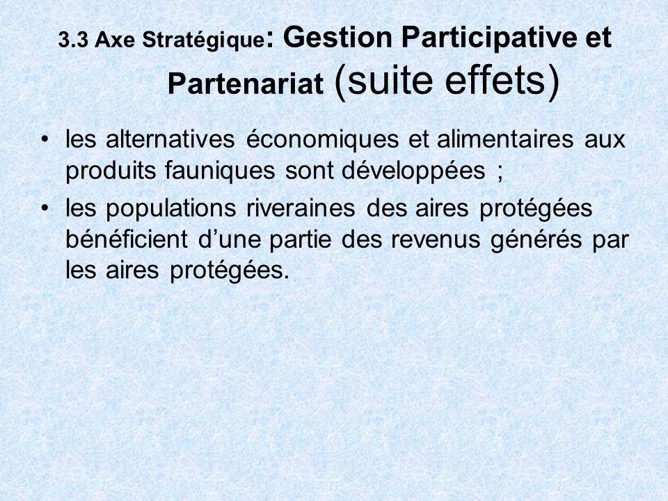 3.3 Axe Stratégique : Gestion Participative et Partenariat (suite effets) les alternatives économiques et alimentaires aux produits fauniques sont dév