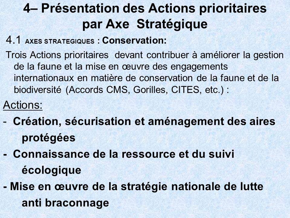 4– Présentation des Actions prioritaires par Axe Stratégique 4.1 AXES STRATEGIQUES : Conservation: Trois Actions prioritaires devant contribuer à amél