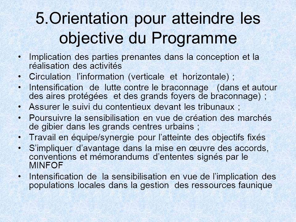 5.Orientation pour atteindre les objective du Programme Implication des parties prenantes dans la conception et la réalisation des activités Circulati