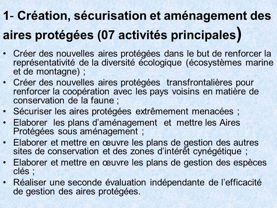 1- Création, sécurisation et aménagement des aires protégées (07 activités principales ) Créer des nouvelles aires protégées dans le but de renforcer