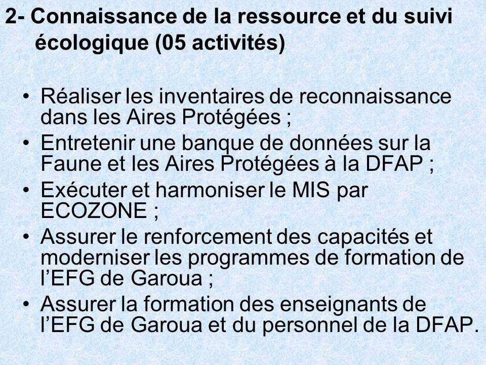 2- Connaissance de la ressource et du suivi écologique (05 activités) Réaliser les inventaires de reconnaissance dans les Aires Protégées ; Entretenir