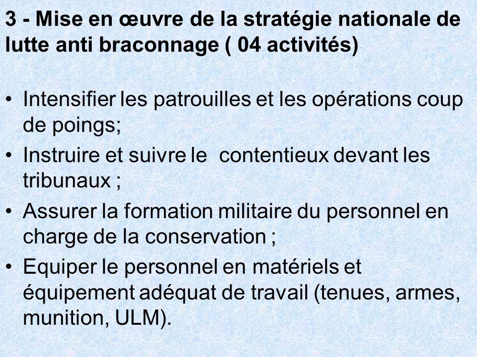 3 - Mise en œuvre de la stratégie nationale de lutte anti braconnage ( 04 activités) Intensifier les patrouilles et les opérations coup de poings; Ins