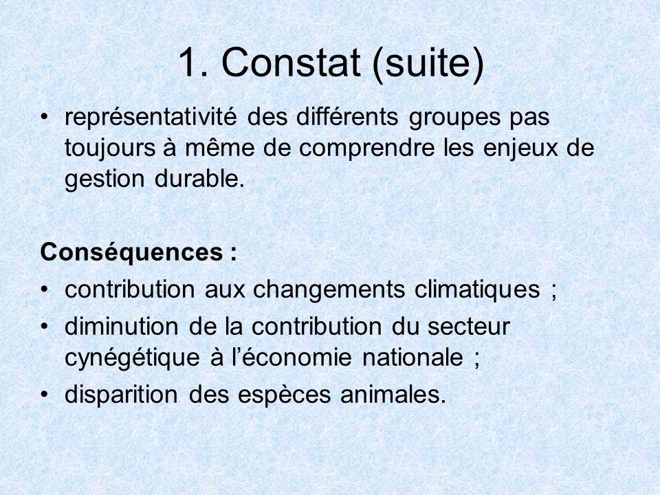 1. Constat (suite) représentativité des différents groupes pas toujours à même de comprendre les enjeux de gestion durable. Conséquences : contributio