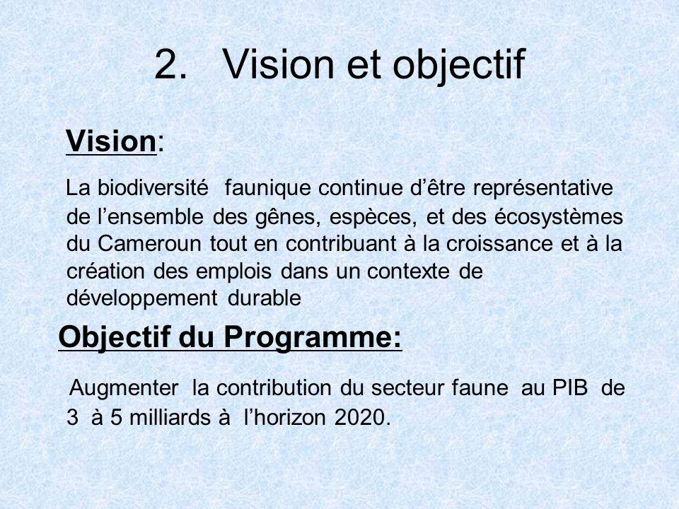 2.Vision et objectif Vision: La biodiversité faunique continue dêtre représentative de lensemble des gênes, espèces, et des écosystèmes du Cameroun to
