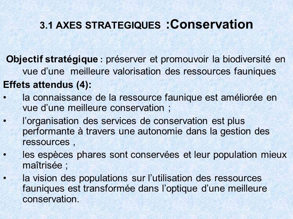 3.1 AXES STRATEGIQUES :Conservation Objectif stratégique : préserver et promouvoir la biodiversité en vue dune meilleure valorisation des ressources f