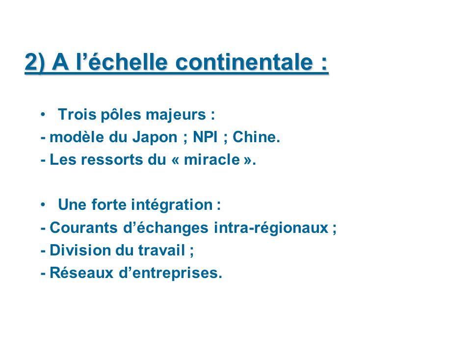 2) A léchelle continentale : Trois pôles majeurs : - modèle du Japon ; NPI ; Chine. - Les ressorts du « miracle ». Une forte intégration : - Courants