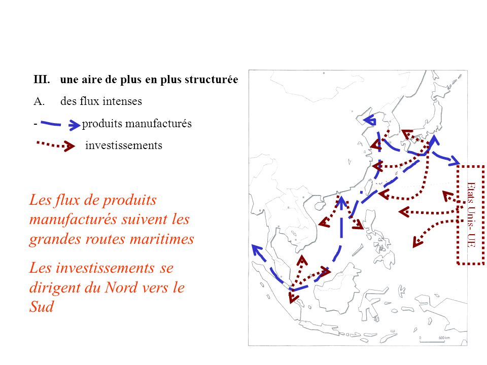 III. une aire de plus en plus structurée A. des flux intenses - produits manufacturés investissements Etats Unis- UE Les flux de produits manufacturés