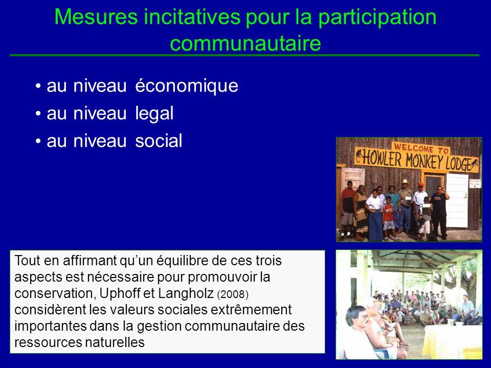 Mesures incitatives pour la participation communautaire au niveau économique au niveau legal au niveau social Tout en affirmant quun équilibre de ces trois aspects est nécessaire pour promouvoir la conservation, Uphoff et Langholz (2008) considèrent les valeurs sociales extrêmement importantes dans la gestion communautaire des ressources naturelles