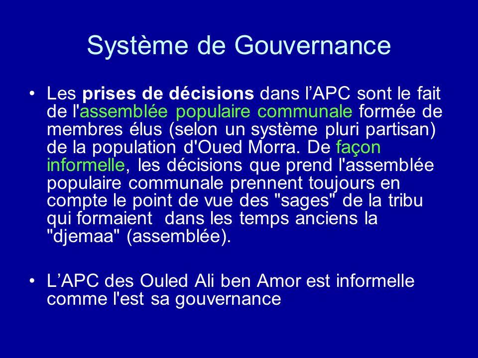 Système de Gouvernance Les prises de décisions dans lAPC sont le fait de l assemblée populaire communale formée de membres élus (selon un système pluri partisan) de la population d Oued Morra.
