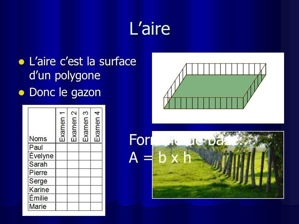 Carré Aire = base x hauteur = c x c = c x c = c² = c²Ex : Aire = c² = 3² = 9 cm² = 9 cm²