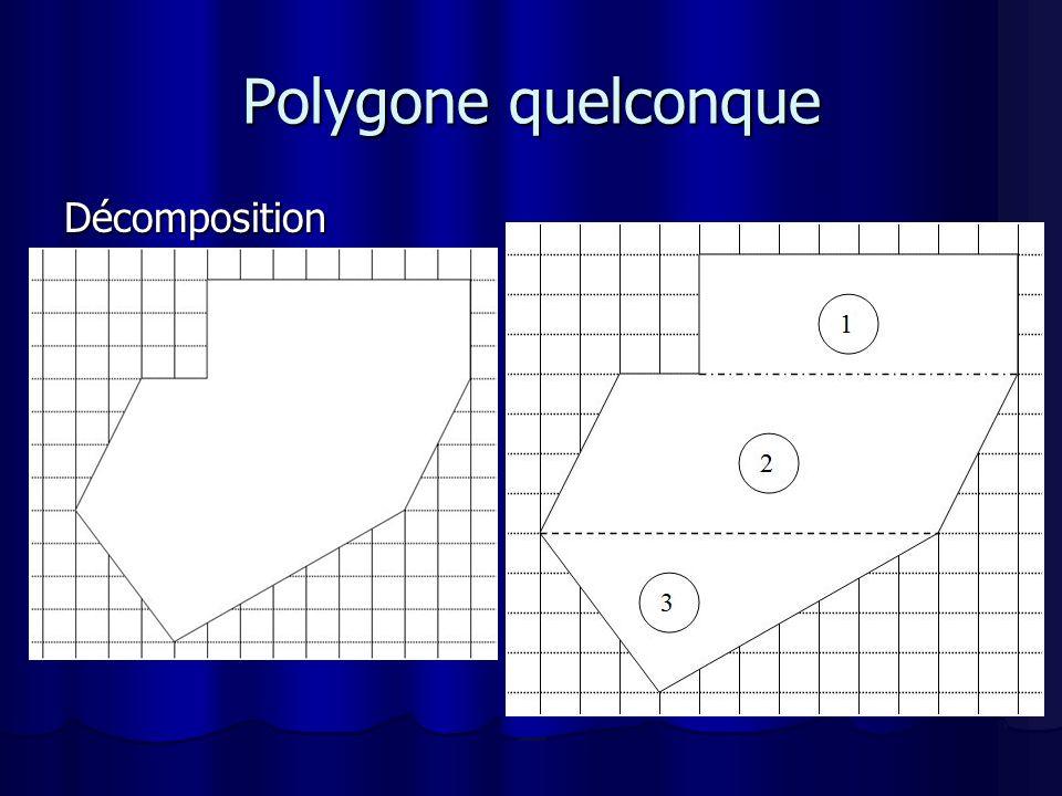 Polygone quelconque Décomposition