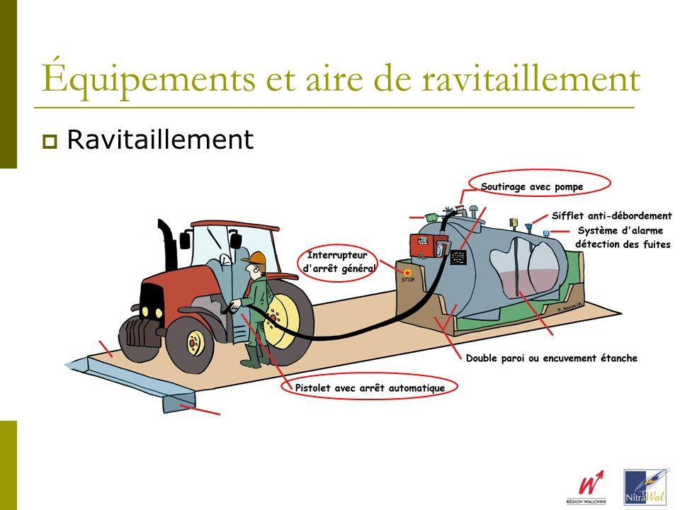 Équipements et aire de ravitaillement Ravitaillement