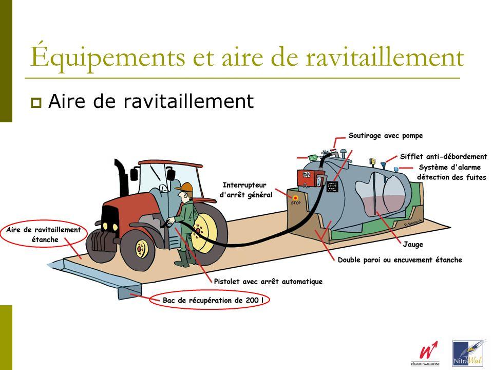 Équipements et aire de ravitaillement Aire de ravitaillement