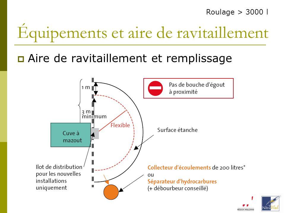 Équipements et aire de ravitaillement Aire de ravitaillement et remplissage Roulage > 3000 l