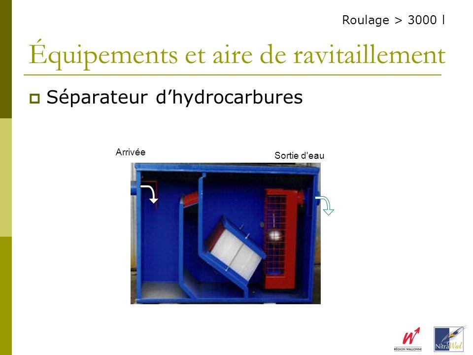 Séparateur dhydrocarbures Arrivée Sortie d'eau Équipements et aire de ravitaillement Roulage > 3000 l
