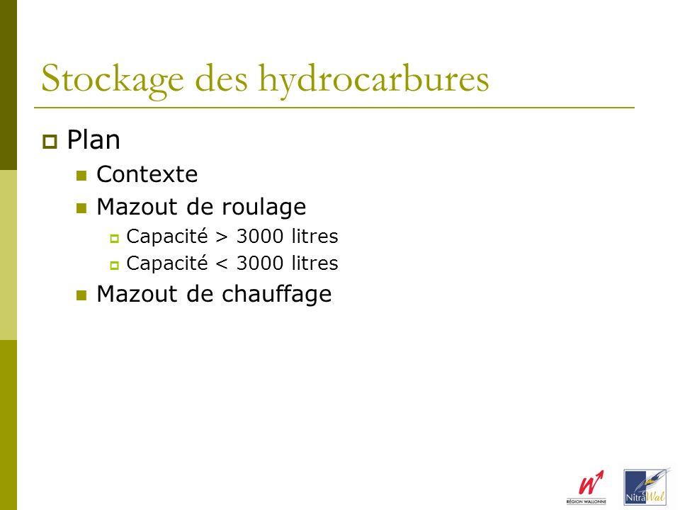 Stockage des hydrocarbures Plan Contexte Mazout de roulage Capacité > 3000 litres Capacité < 3000 litres Mazout de chauffage