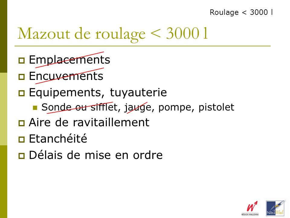 Mazout de roulage < 3000 l Emplacements Encuvements Equipements, tuyauterie Sonde ou sifflet, jauge, pompe, pistolet Aire de ravitaillement Etanchéité