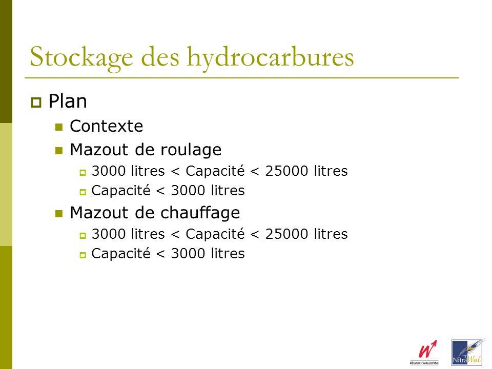 Stockage des hydrocarbures Plan Contexte Mazout de roulage 3000 litres < Capacité < 25000 litres Capacité < 3000 litres Mazout de chauffage 3000 litre