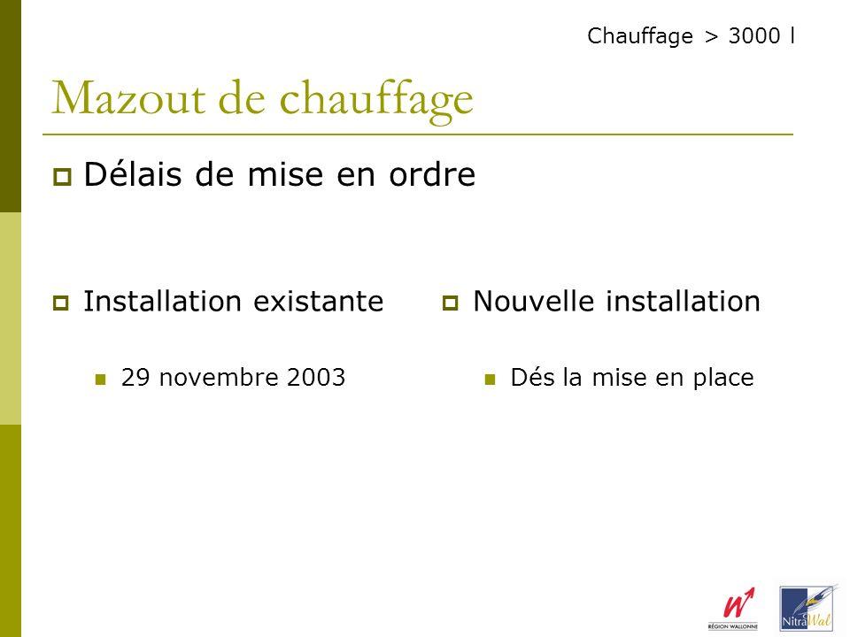 Délais de mise en ordre Mazout de chauffage Installation existante 29 novembre 2003 Nouvelle installation Dés la mise en place Chauffage > 3000 l