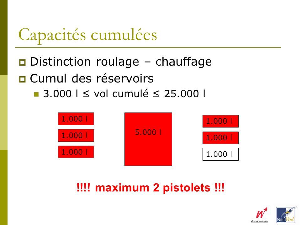 !!!! maximum 2 pistolets !!! Capacités cumulées Distinction roulage – chauffage Cumul des réservoirs 3.000 l vol cumulé 25.000 l 1.000 l 5.000 l