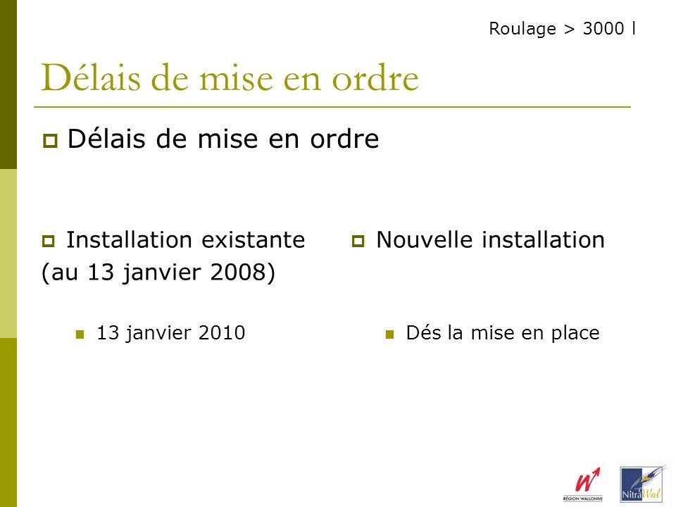 Délais de mise en ordre Installation existante (au 13 janvier 2008) 13 janvier 2010 Nouvelle installation Dés la mise en place Délais de mise en ordre