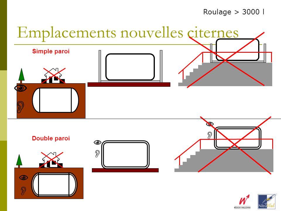 Emplacements nouvelles citernes Simple paroi Double paroi Roulage > 3000 l