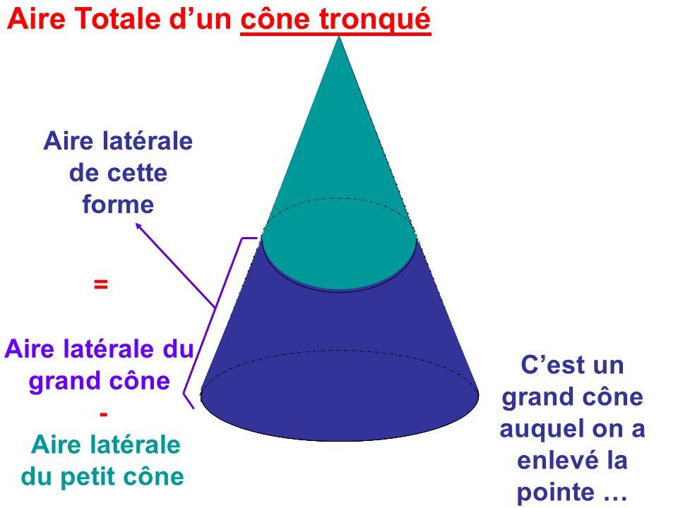 Aire latérale de cette forme Aire latérale du grand cône = - Aire latérale du petit cône Aire Totale dun cône tronqué