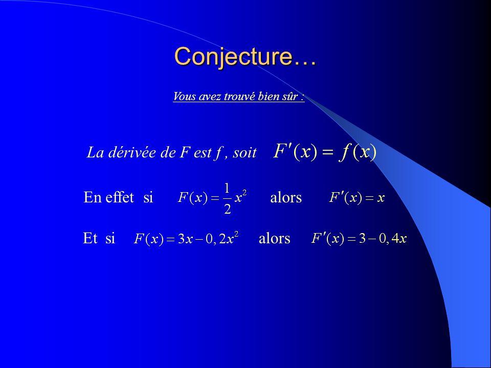 Conjecture… La dérivée de F est f, soit En effet sialors Et sialors Vous avez trouvé bien sûr :