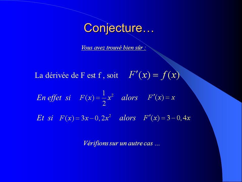 Conjecture… La dérivée de F est f, soit En effet sialors Et sialors Vous avez trouvé bien sûr : Vérifions sur un autre cas …