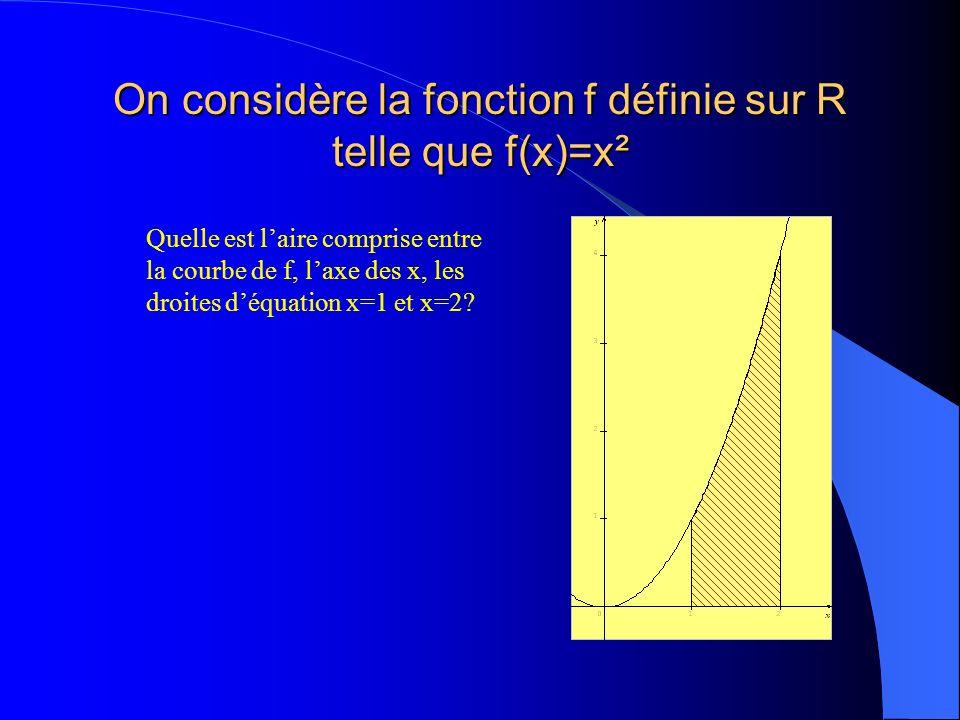 On considère la fonction f définie sur R telle que f(x)=x² Quelle est laire comprise entre la courbe de f, laxe des x, les droites déquation x=1 et x=2?