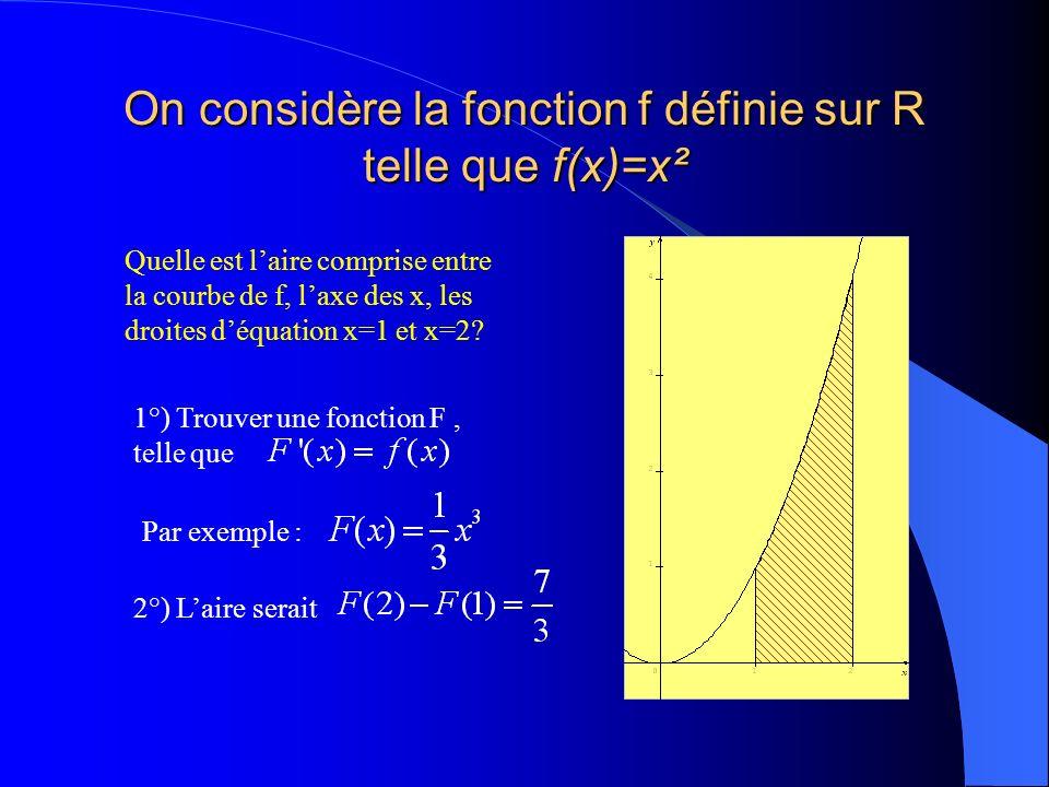 On considère la fonction f définie sur R telle que f(x)=x² Quelle est laire comprise entre la courbe de f, laxe des x, les droites déquation x=1 et x=2.