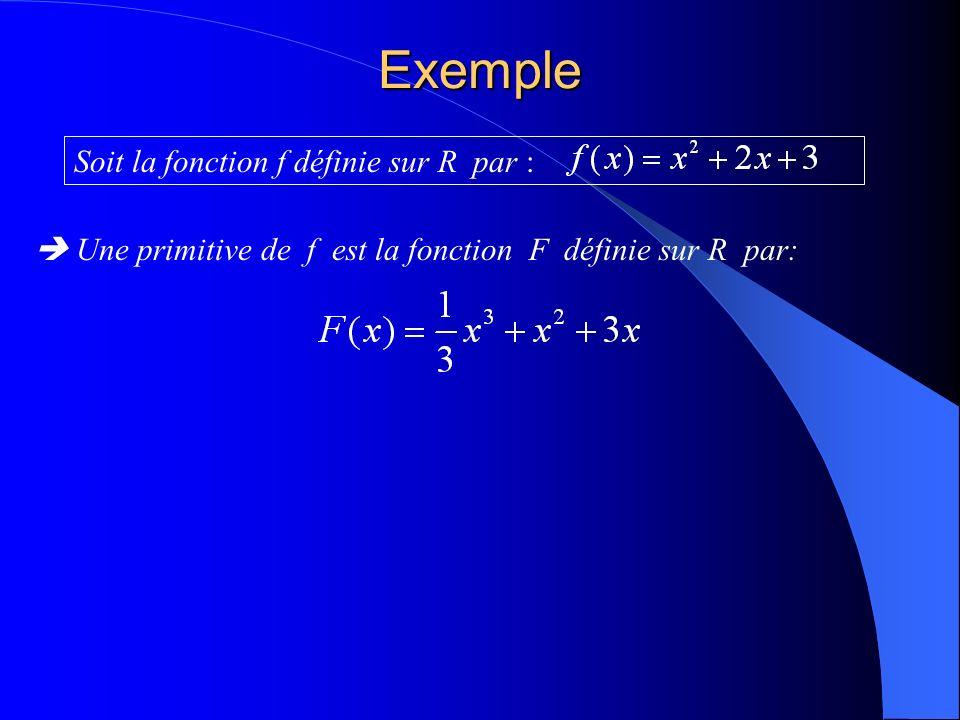 Exemple Soit la fonction f définie sur R par : Une primitive de f est la fonction F définie sur R par: