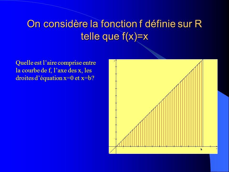 On considère la fonction f définie sur R telle que f(x)=x Quelle est laire comprise entre la courbe de f, laxe des x, les droites déquation x=0 et x=b?