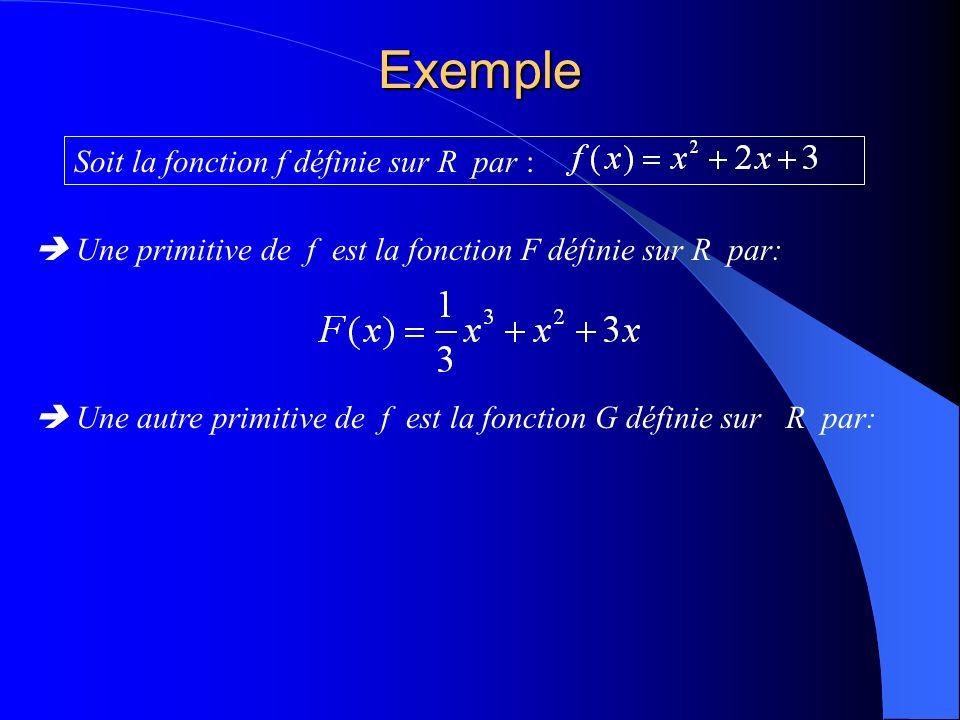 Exemple Soit la fonction f définie sur R par : Une primitive de f est la fonction F définie sur R par: Une autre primitive de f est la fonction G définie sur R par: