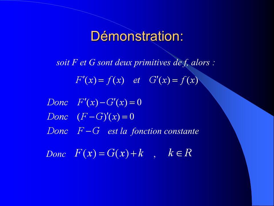 Démonstration: soit F et G sont deux primitives de f, alors : est la fonction constante Donc,
