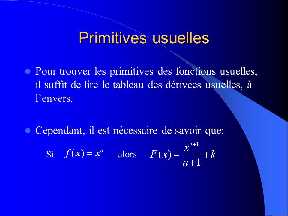 Primitives usuelles Pour trouver les primitives des fonctions usuelles, il suffit de lire le tableau des dérivées usuelles, à lenvers.