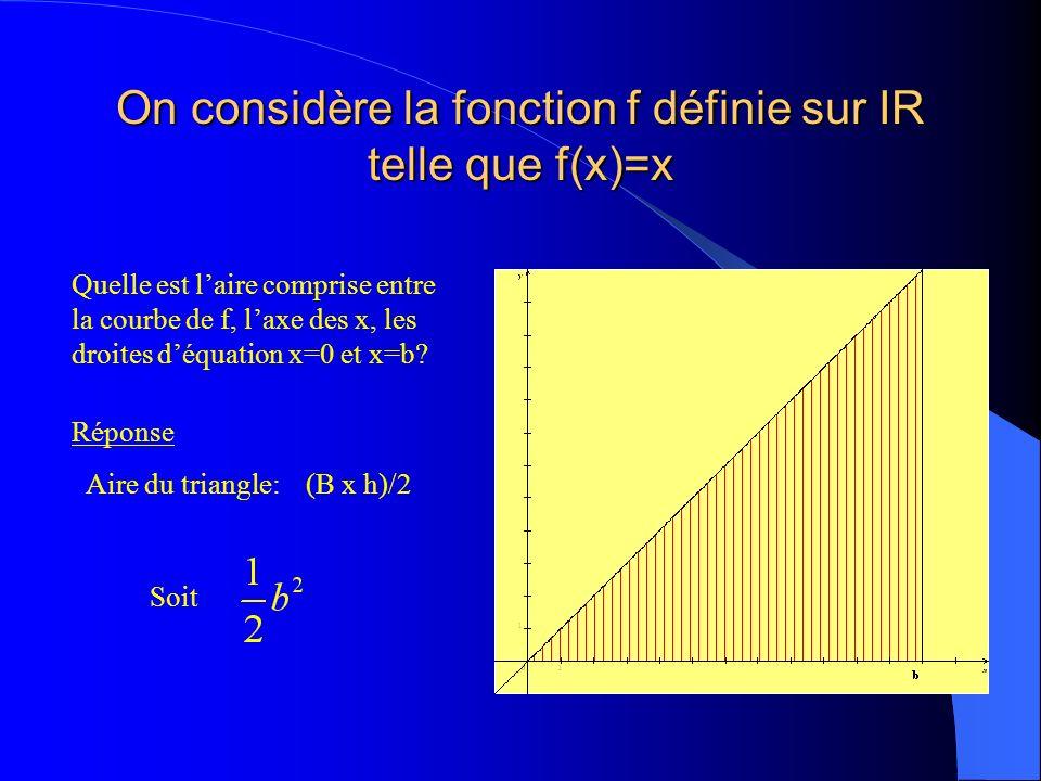 On considère la fonction f définie sur IR telle que f(x)=x Quelle est laire comprise entre la courbe de f, laxe des x, les droites déquation x=0 et x=b.