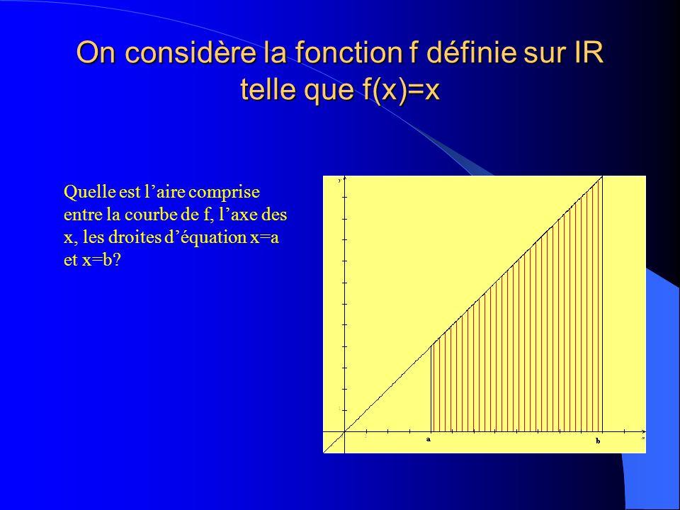 On considère la fonction f définie sur IR telle que f(x)=x Quelle est laire comprise entre la courbe de f, laxe des x, les droites déquation x=a et x=b?