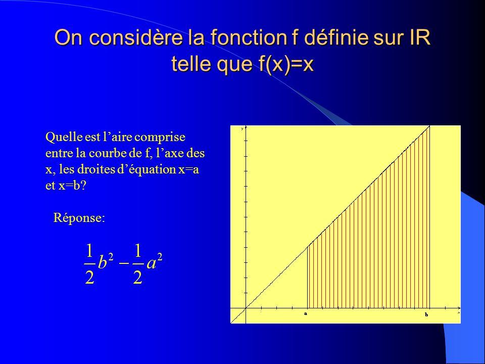 On considère la fonction f définie sur IR telle que f(x)=x Quelle est laire comprise entre la courbe de f, laxe des x, les droites déquation x=a et x=b.