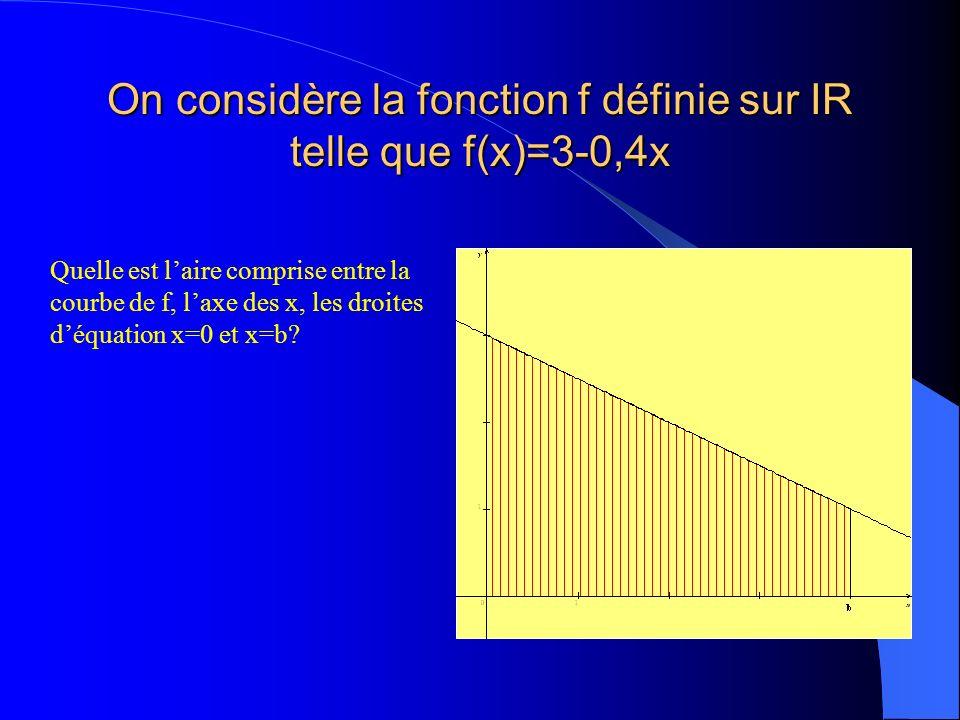 On considère la fonction f définie sur IR telle que f(x)=3-0,4x Quelle est laire comprise entre la courbe de f, laxe des x, les droites déquation x=0 et x=b?