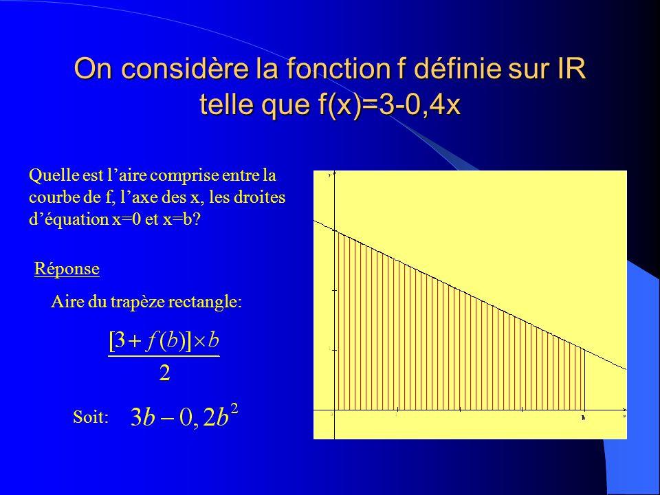 On considère la fonction f définie sur IR telle que f(x)=3-0,4x Quelle est laire comprise entre la courbe de f, laxe des x, les droites déquation x=0 et x=b.