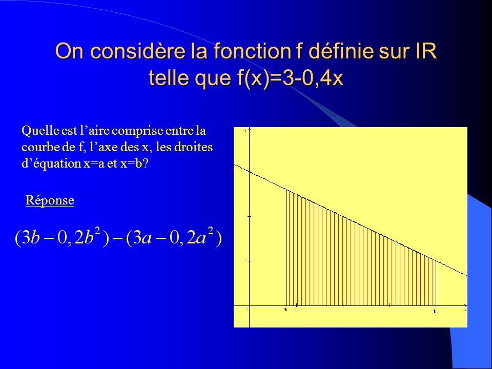 On considère la fonction f définie sur IR telle que f(x)=3-0,4x Quelle est laire comprise entre la courbe de f, laxe des x, les droites déquation x=a et x=b.