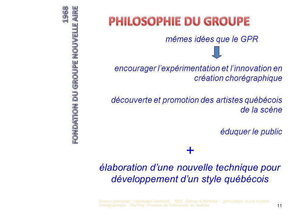 mêmes idées que le GPR 11 Source principale : Valaskakis-Tembeck. 1992. Danser à Montréal : germination dune histoire chorégraphique. Ste-Foy : Presse